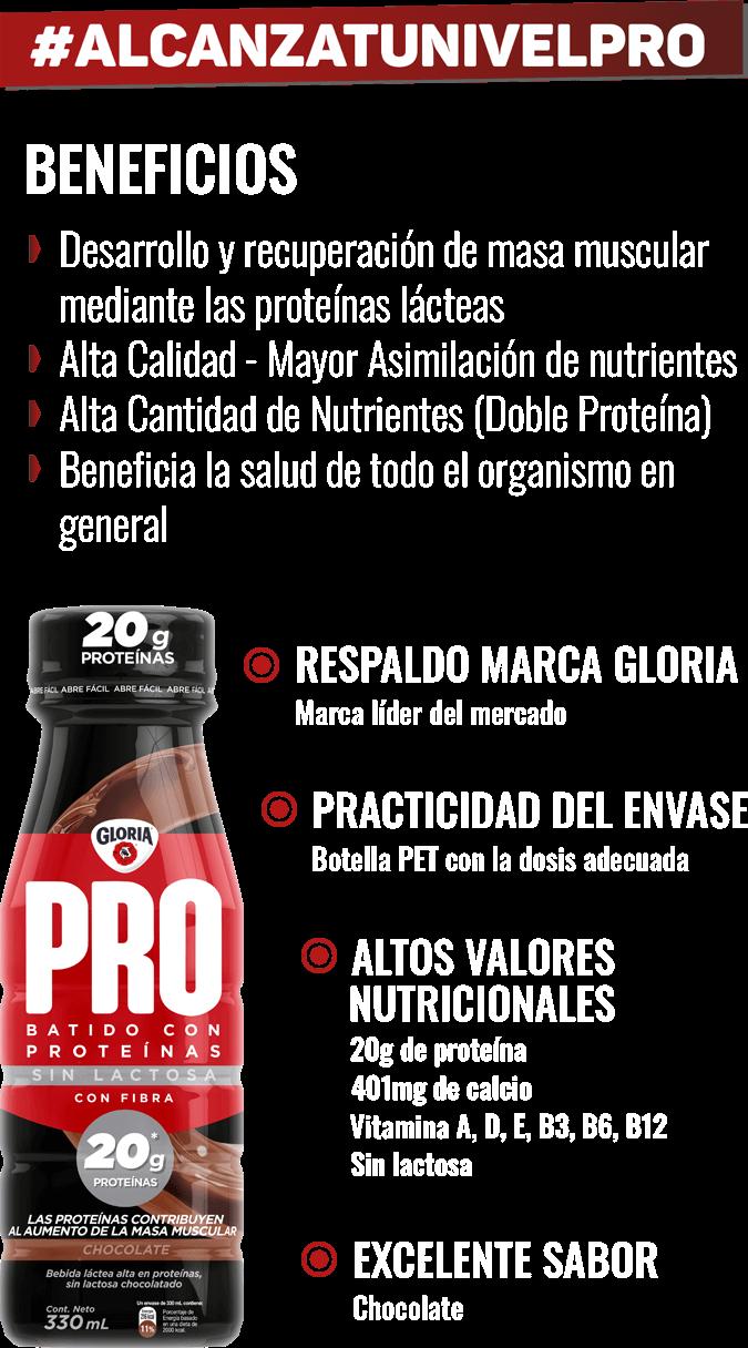 botella PRO de Gloria